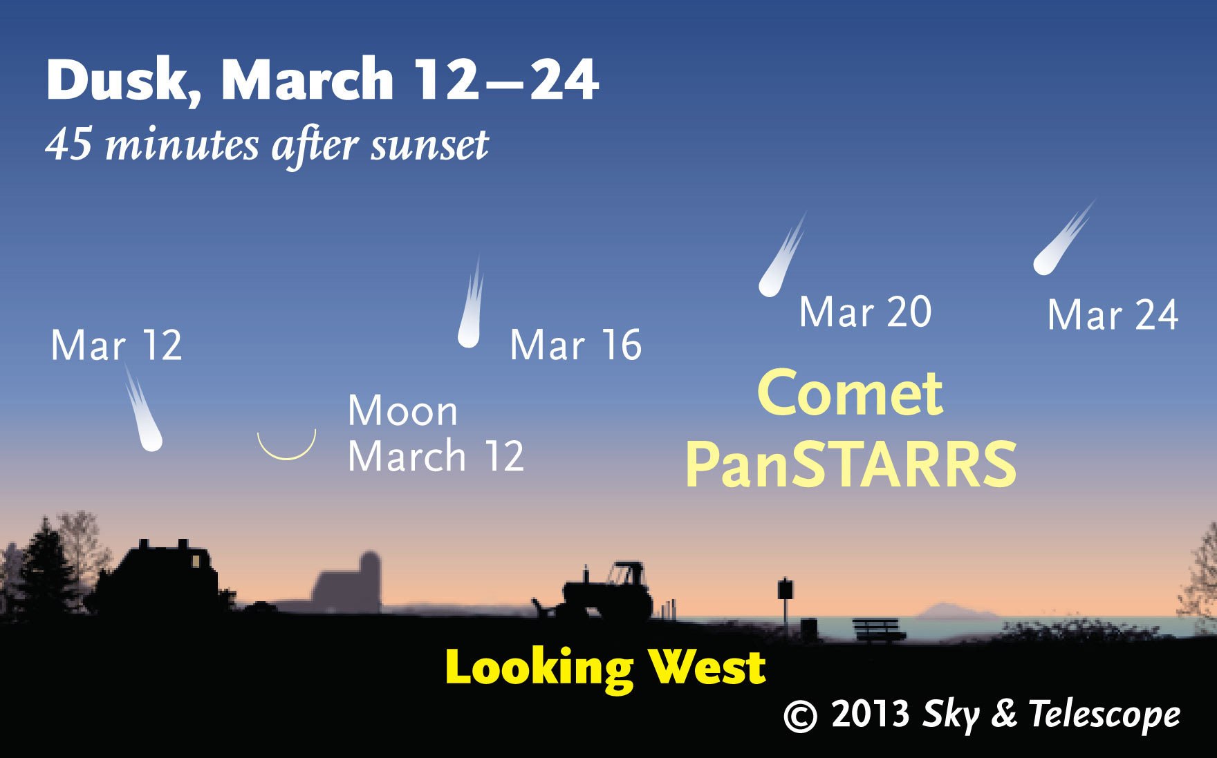 PanSTARRS_finder_large