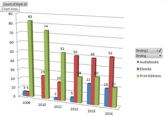 ReadingStats2009-2014